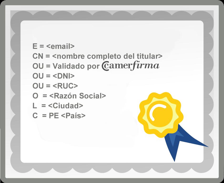 Estructura del Certificado Digital Facturacion Electronica